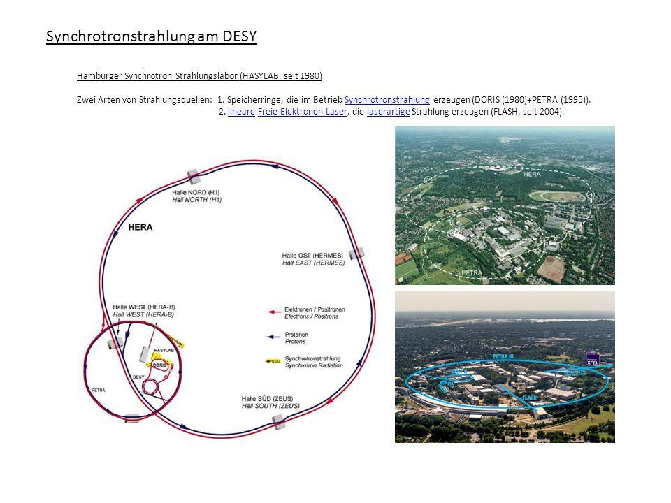 Synchrotronstrahlung am DESY Hamburger Synchrotron Strahlungslabor (HASYLAB, seit 1980) Zwei Arten von Strahlungsquellen: 1. Speicherringe, die im Bet