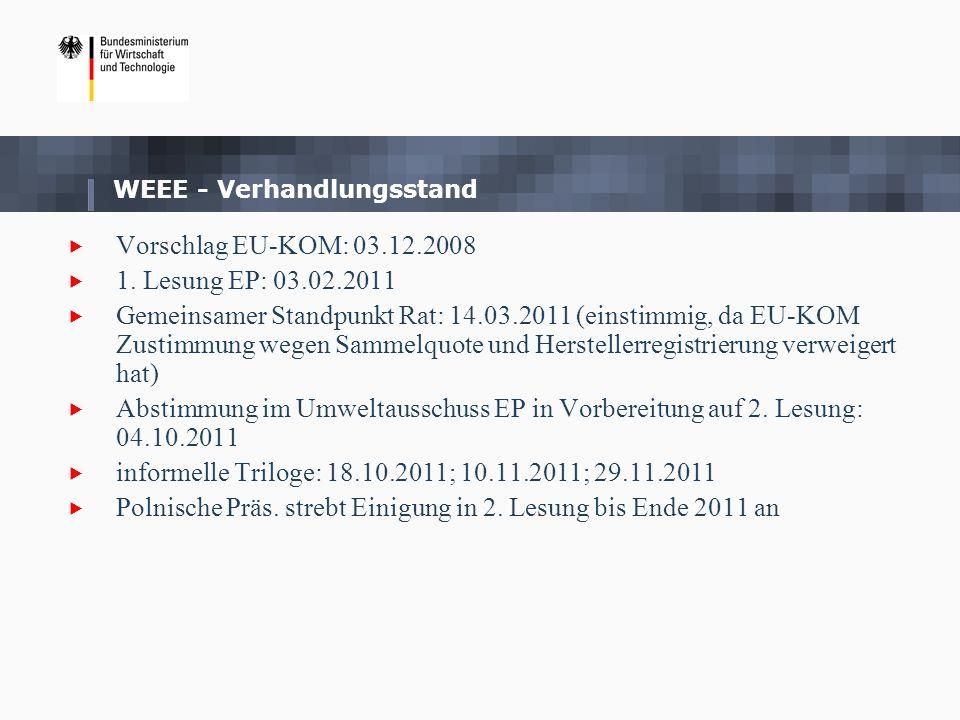 WEEE - Verhandlungsstand Vorschlag EU-KOM: 03.12.2008 1. Lesung EP: 03.02.2011 Gemeinsamer Standpunkt Rat: 14.03.2011 (einstimmig, da EU-KOM Zustimmun