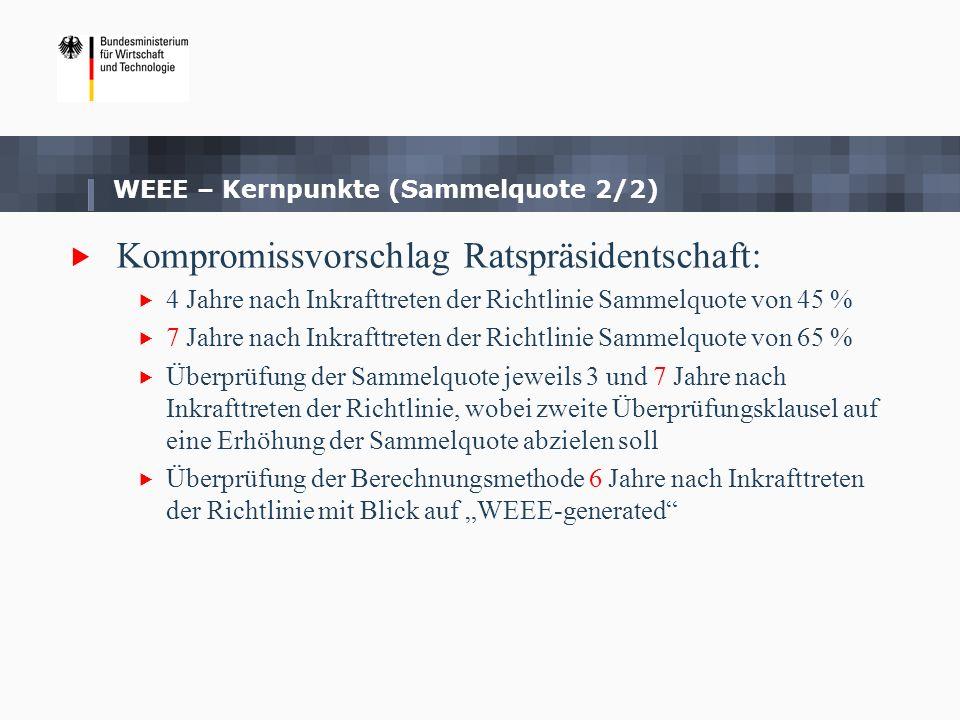 EU-KOM und EP eine einmalige EU-weite Registrierung in interoperablen Registern (europäischer Herstellerbegriff) Umweltministerrat jeder Hersteller muss sich in jedem Mitgliedstaat registrieren lassen, in dem EEE in Verkehr gebracht werden (nationaler Herstellerbegriff) Kompromissvorschlag Ratspräsidentschaft Etablierung des sog.
