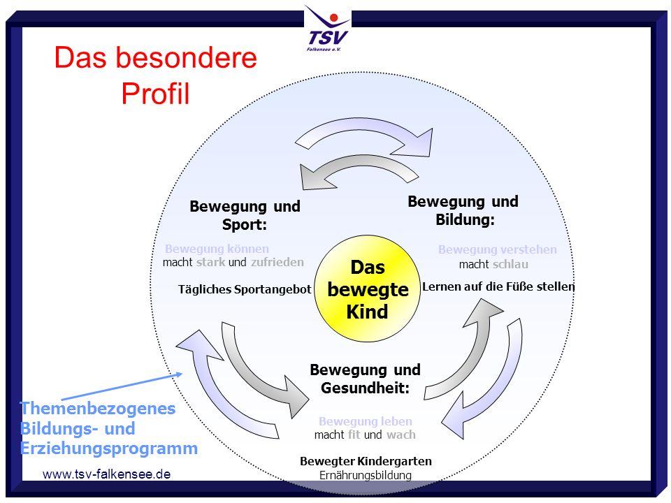 www.tsv-falkensee.de Das besondere Profil Bewegung und Bildung: Bewegung verstehen macht schlau Lernen auf die Füße stellen Das bewegte Kind Bewegung