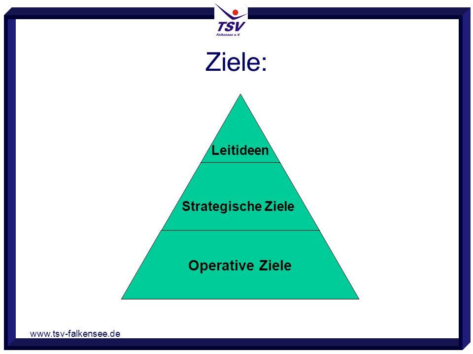 www.tsv-falkensee.de Ziele: Operative Ziele Leitideen Strategische Ziele