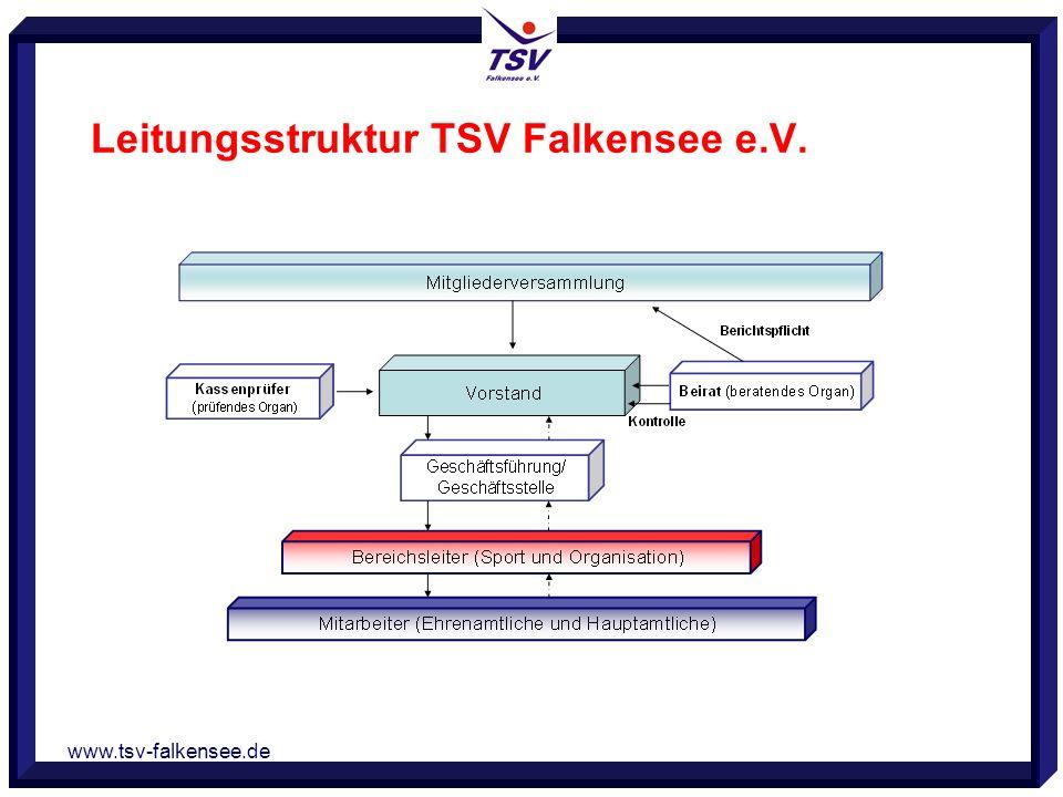 www.tsv-falkensee.de Leitungsstruktur TSV Falkensee e.V.