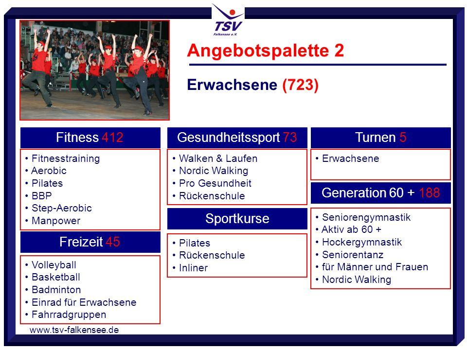 www.tsv-falkensee.de Angebotspalette 2 Erwachsene (723) Fitness 412 Fitnesstraining Aerobic Pilates BBP Step-Aerobic Manpower Freizeit 45 Volleyball B