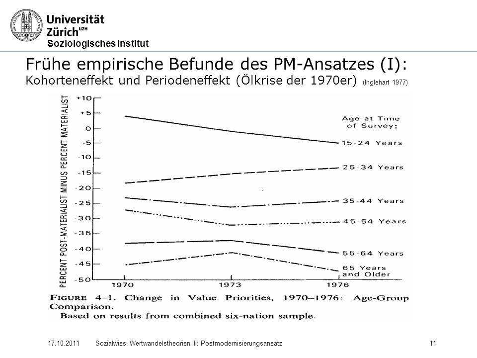 Soziologisches Institut 17.10.2011Sozialwiss. Wertwandelstheorien II: Postmodernisierungsansatz11 Frühe empirische Befunde des PM-Ansatzes (I): Kohort