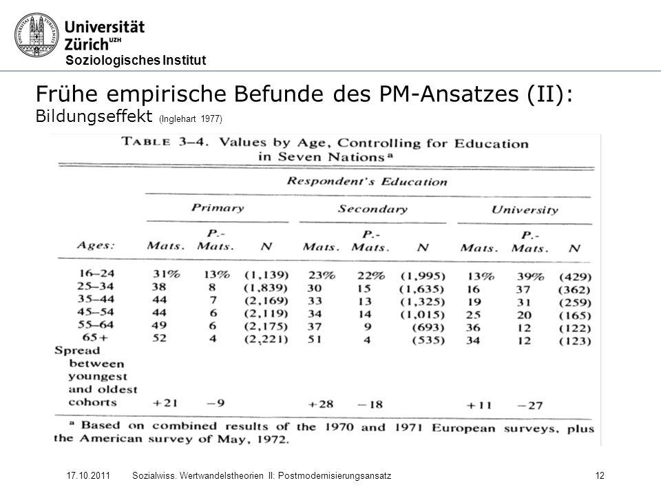 Soziologisches Institut 17.10.2011Sozialwiss. Wertwandelstheorien II: Postmodernisierungsansatz12 Frühe empirische Befunde des PM-Ansatzes (II): Bildu