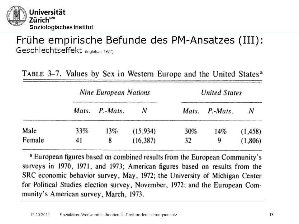 Soziologisches Institut 17.10.2011Sozialwiss. Wertwandelstheorien II: Postmodernisierungsansatz13 Frühe empirische Befunde des PM-Ansatzes (III): Gesc