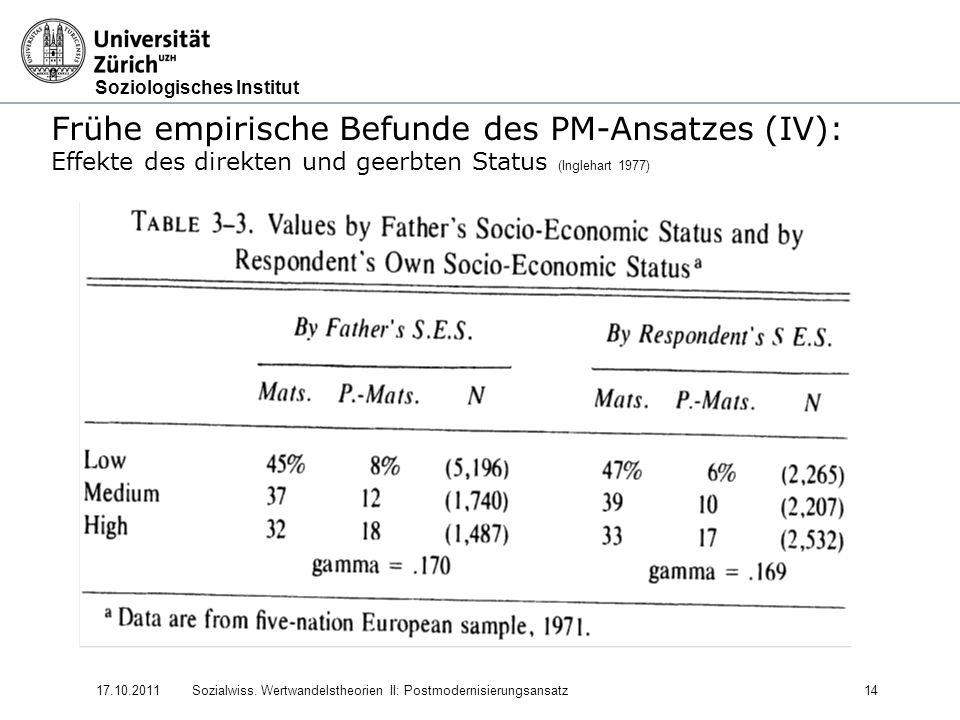 Soziologisches Institut 17.10.2011Sozialwiss. Wertwandelstheorien II: Postmodernisierungsansatz14 Frühe empirische Befunde des PM-Ansatzes (IV): Effek