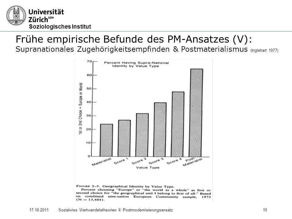 Soziologisches Institut 17.10.2011Sozialwiss. Wertwandelstheorien II: Postmodernisierungsansatz15 Frühe empirische Befunde des PM-Ansatzes (V): Supran
