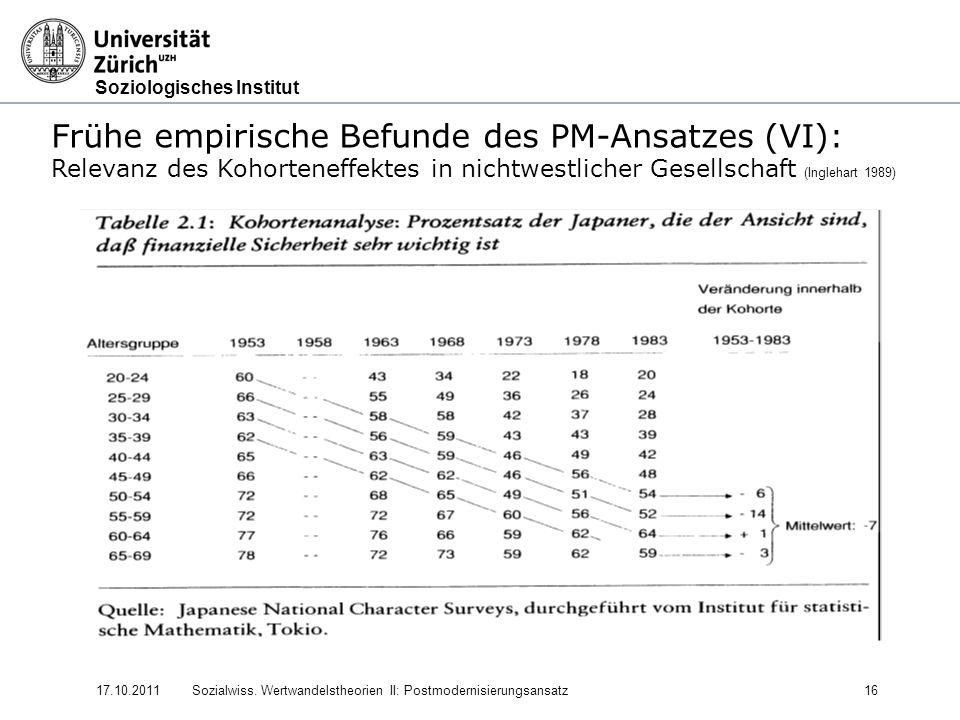 Soziologisches Institut 17.10.2011Sozialwiss. Wertwandelstheorien II: Postmodernisierungsansatz16 Frühe empirische Befunde des PM-Ansatzes (VI): Relev