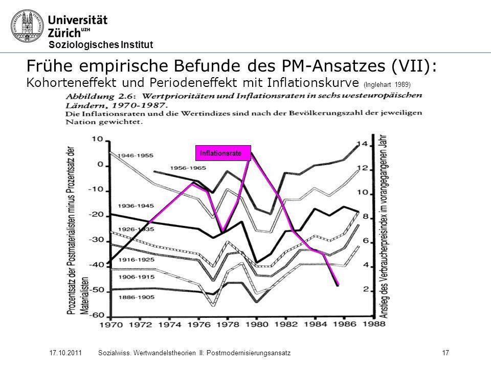 Soziologisches Institut 17.10.2011Sozialwiss. Wertwandelstheorien II: Postmodernisierungsansatz17 Frühe empirische Befunde des PM-Ansatzes (VII): Koho