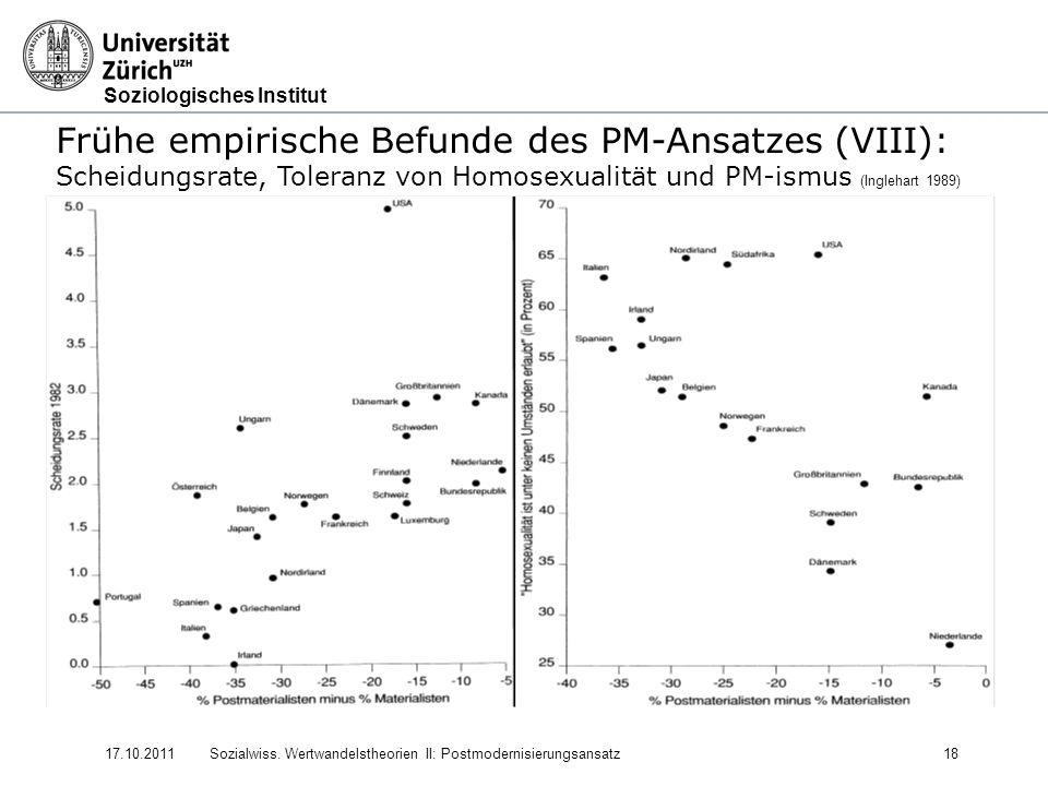 Soziologisches Institut 17.10.2011Sozialwiss. Wertwandelstheorien II: Postmodernisierungsansatz18 Frühe empirische Befunde des PM-Ansatzes (VIII): Sch