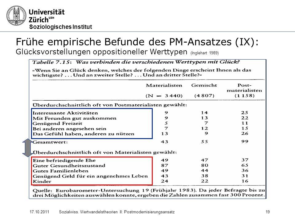 Soziologisches Institut 17.10.2011Sozialwiss. Wertwandelstheorien II: Postmodernisierungsansatz19 Frühe empirische Befunde des PM-Ansatzes (IX): Glück