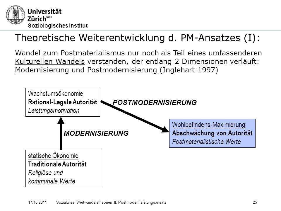 Soziologisches Institut 17.10.2011Sozialwiss. Wertwandelstheorien II: Postmodernisierungsansatz25 Theoretische Weiterentwicklung d. PM-Ansatzes (I): W