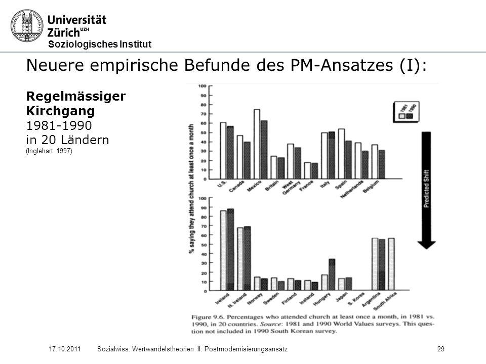 Soziologisches Institut 17.10.2011Sozialwiss. Wertwandelstheorien II: Postmodernisierungsansatz29 Neuere empirische Befunde des PM-Ansatzes (I): Regel