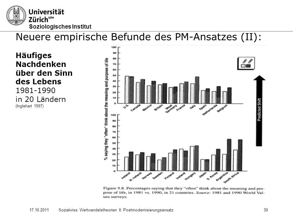 Soziologisches Institut 17.10.2011Sozialwiss. Wertwandelstheorien II: Postmodernisierungsansatz30 Neuere empirische Befunde des PM-Ansatzes (II): Häuf