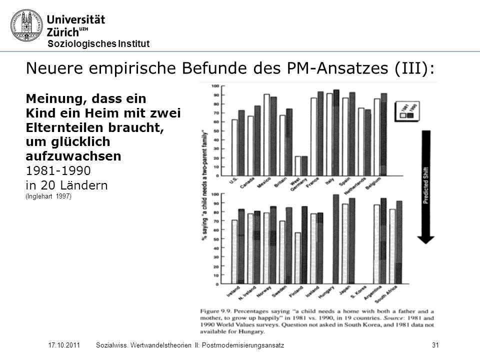 Soziologisches Institut 17.10.2011Sozialwiss. Wertwandelstheorien II: Postmodernisierungsansatz31 Neuere empirische Befunde des PM-Ansatzes (III): Mei