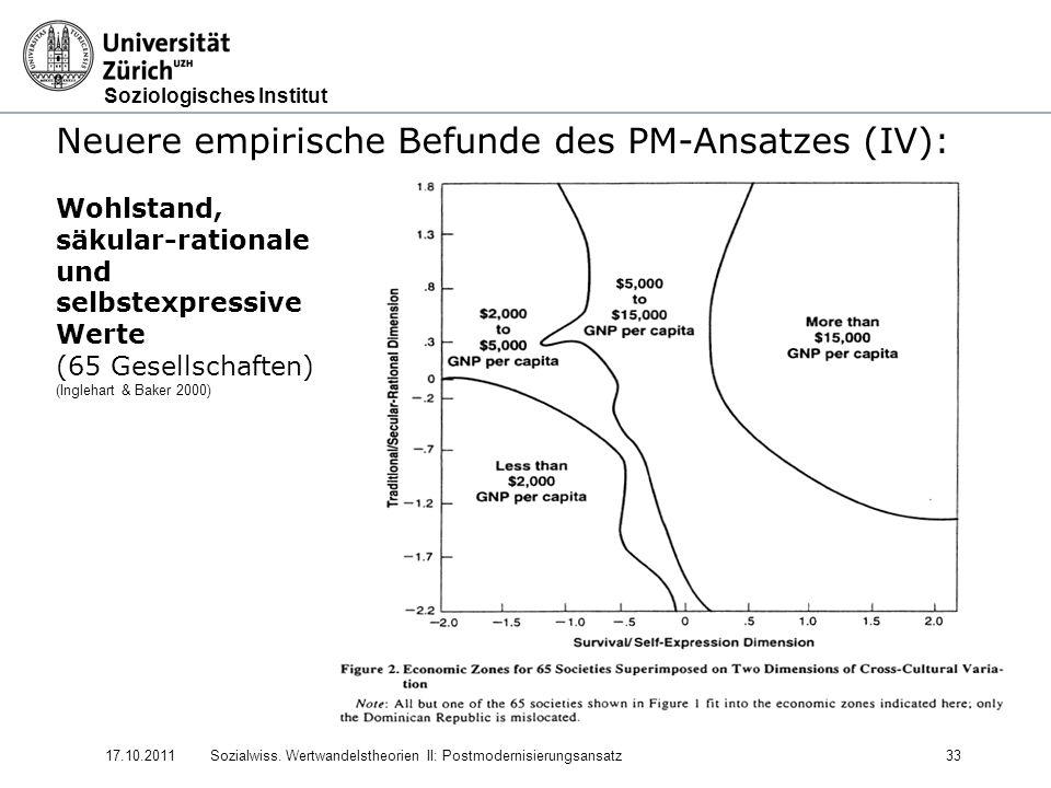 Soziologisches Institut 17.10.2011Sozialwiss. Wertwandelstheorien II: Postmodernisierungsansatz33 Neuere empirische Befunde des PM-Ansatzes (IV): Wohl