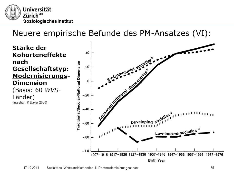 Soziologisches Institut 17.10.2011Sozialwiss. Wertwandelstheorien II: Postmodernisierungsansatz35 Neuere empirische Befunde des PM-Ansatzes (VI): Stär