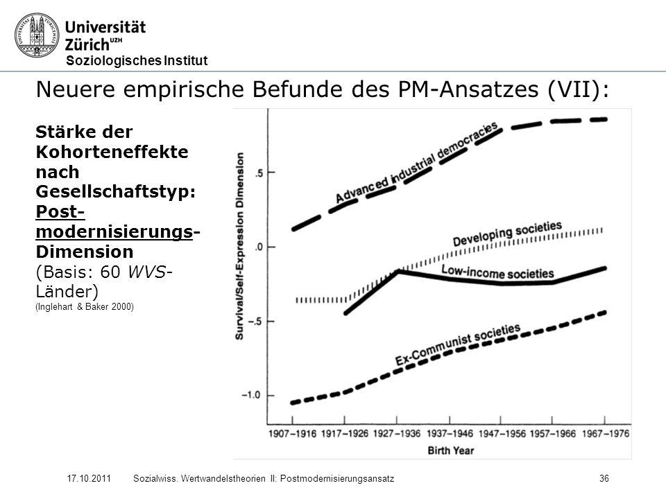 Soziologisches Institut 17.10.2011Sozialwiss. Wertwandelstheorien II: Postmodernisierungsansatz36 Neuere empirische Befunde des PM-Ansatzes (VII): Stä