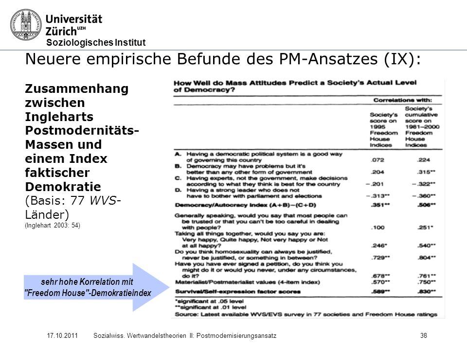 Soziologisches Institut 17.10.2011Sozialwiss. Wertwandelstheorien II: Postmodernisierungsansatz38 Neuere empirische Befunde des PM-Ansatzes (IX): Zusa