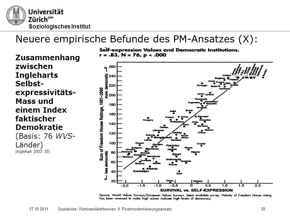 Soziologisches Institut 17.10.2011Sozialwiss. Wertwandelstheorien II: Postmodernisierungsansatz39 Neuere empirische Befunde des PM-Ansatzes (X): Zusam