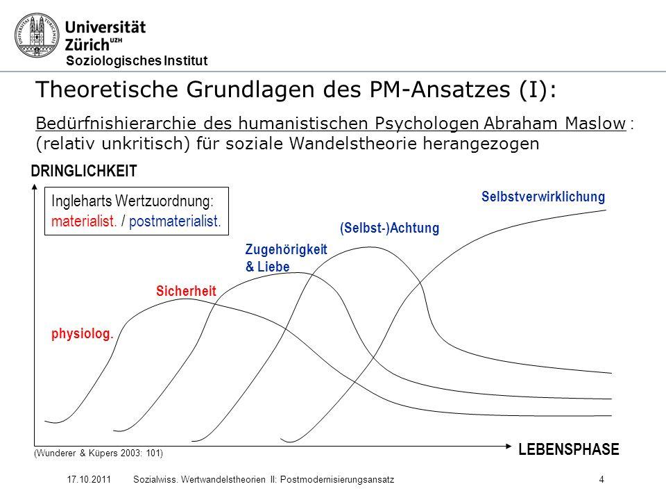 Soziologisches Institut 17.10.2011Sozialwiss. Wertwandelstheorien II: Postmodernisierungsansatz4 Theoretische Grundlagen des PM-Ansatzes (I): Bedürfni