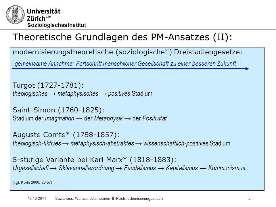 Soziologisches Institut 17.10.2011Sozialwiss. Wertwandelstheorien II: Postmodernisierungsansatz5 Theoretische Grundlagen des PM-Ansatzes (II): moderni