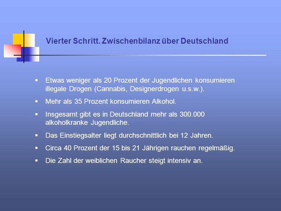 Vierter Schritt. Zwischenbilanz über Deutschland Etwas weniger als 20 Prozent der Jugendlichen konsumieren illegale Drogen (Cannabis, Designerdrogen u