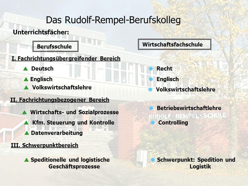 Das Rudolf-Rempel-Berufskolleg Fortsetzung: Unterrichtsfächer: IV.