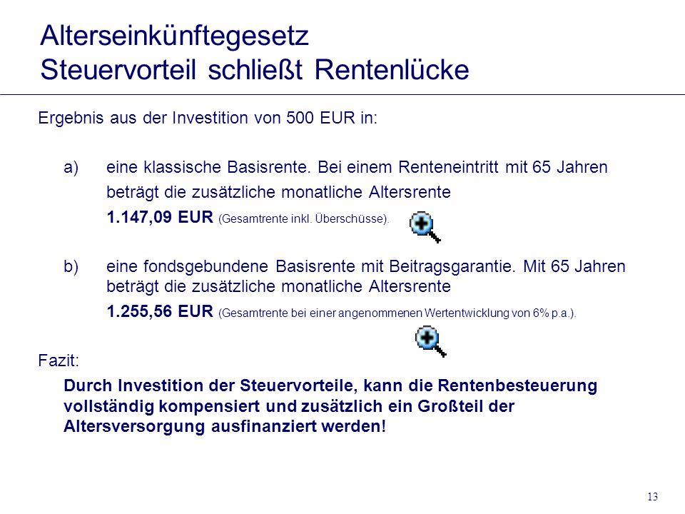 13 Alterseinkünftegesetz Steuervorteil schließt Rentenlücke Ergebnis aus der Investition von 500 EUR in: a)eine klassische Basisrente. Bei einem Rente