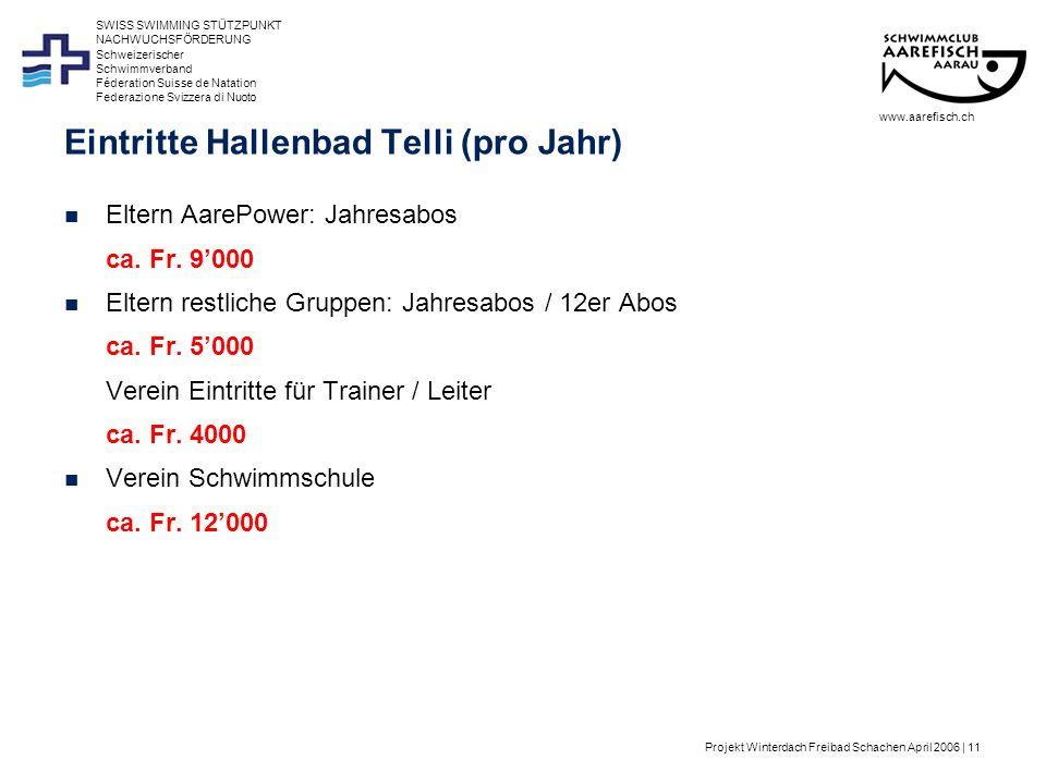 Projekt Winterdach Freibad Schachen April 2006 | 11 Schweizerischer Schwimmverband Féderation Suisse de Natation Federazione Svizzera di Nuoto SWISS SWIMMING STÜTZPUNKT NACHWUCHSFÖRDERUNG Eintritte Hallenbad Telli (pro Jahr) www.aarefisch.ch Eltern AarePower: Jahresabos ca.