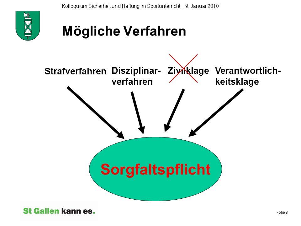 Folie 39 Kolloquium Sicherheit und Haftung im Sportunterricht, 19.