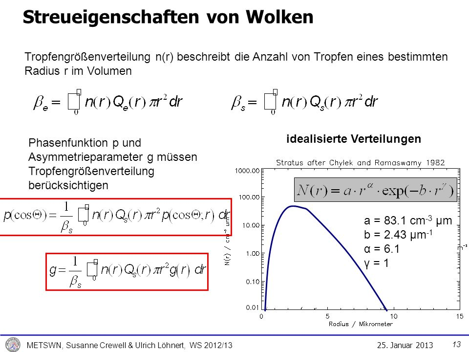 25. Januar 2013 METSWN, Susanne Crewell & Ulrich Löhnert, WS 2012/13 Streueigenschaften von Wolken idealisierte Verteilungen a = 83.1 cm -3 μm b = 2.4