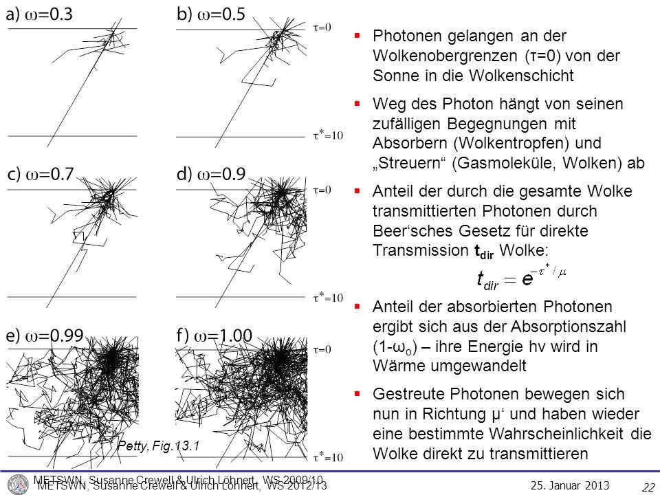 25. Januar 2013 METSWN, Susanne Crewell & Ulrich Löhnert, WS 2012/13 22 Petty, Fig.13.1 Photonen gelangen an der Wolkenobergrenzen (τ=0) von der Sonne
