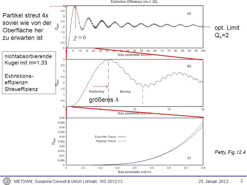 25. Januar 2013 METSWN, Susanne Crewell & Ulrich Löhnert, WS 2012/13 Petty, Fig.12.4 nichtabsorbierende Kugel mit m=1.33 Extinktions- effizienz= Streu