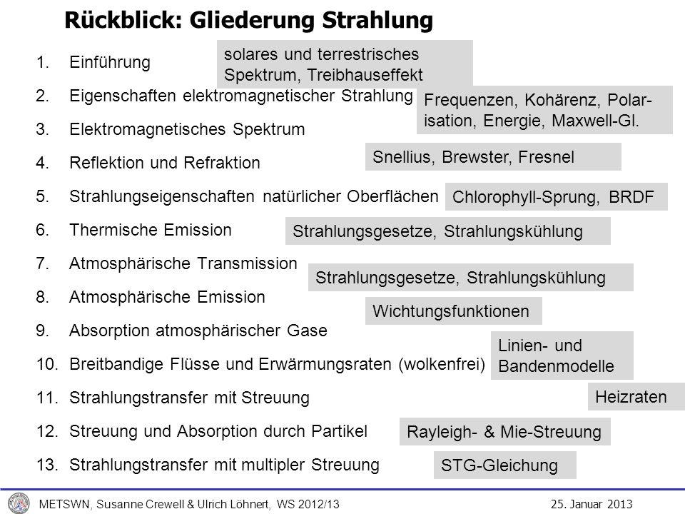 25. Januar 2013 METSWN, Susanne Crewell & Ulrich Löhnert, WS 2012/13 Rückblick: Gliederung Strahlung 1.Einführung 2.Eigenschaften elektromagnetischer