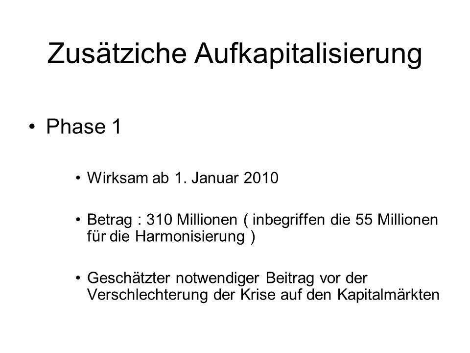 Zusätziche Aufkapitalisierung Phase 1 Wirksam ab 1. Januar 2010 Betrag : 310 Millionen ( inbegriffen die 55 Millionen für die Harmonisierung ) Geschät