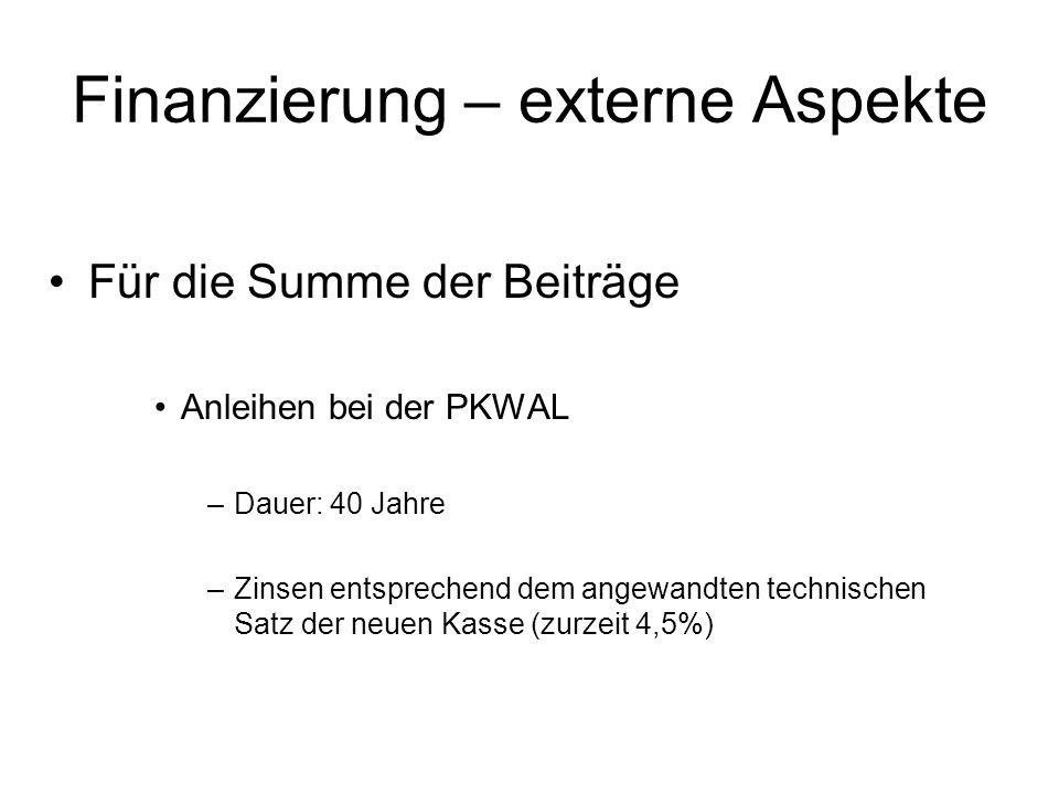 Finanzierung – externe Aspekte Für die Summe der Beiträge Anleihen bei der PKWAL –Dauer: 40 Jahre –Zinsen entsprechend dem angewandten technischen Satz der neuen Kasse (zurzeit 4,5%)