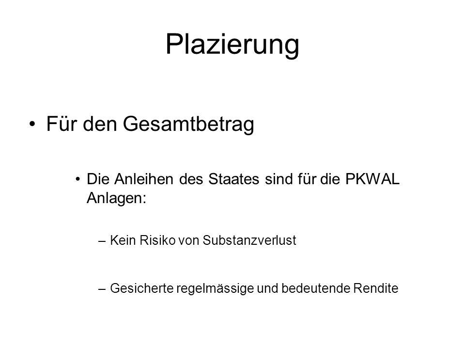 Plazierung Für den Gesamtbetrag Die Anleihen des Staates sind für die PKWAL Anlagen: –Kein Risiko von Substanzverlust –Gesicherte regelmässige und bedeutende Rendite