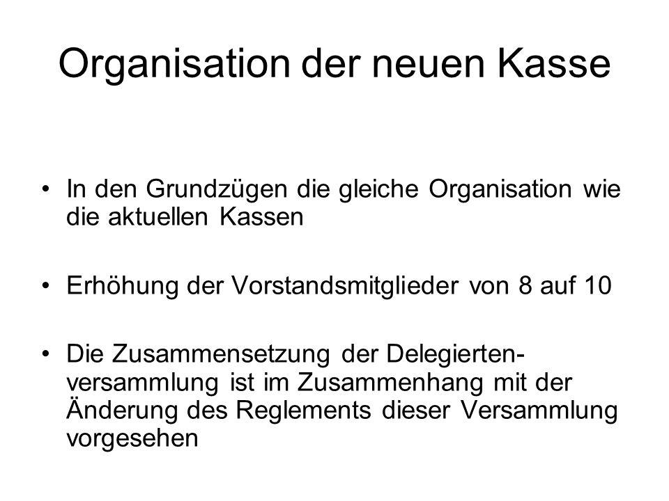 Organisation der neuen Kasse In den Grundzügen die gleiche Organisation wie die aktuellen Kassen Erhöhung der Vorstandsmitglieder von 8 auf 10 Die Zus