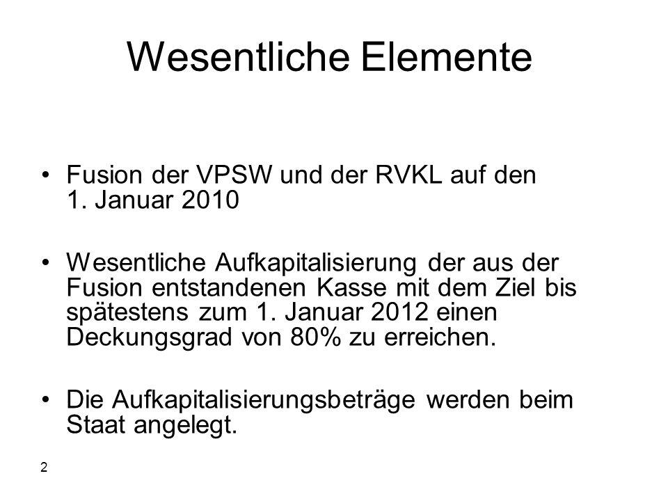 2 Wesentliche Elemente Fusion der VPSW und der RVKL auf den 1. Januar 2010 Wesentliche Aufkapitalisierung der aus der Fusion entstandenen Kasse mit de