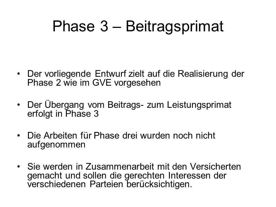 Phase 3 – Beitragsprimat Der vorliegende Entwurf zielt auf die Realisierung der Phase 2 wie im GVE vorgesehen Der Übergang vom Beitrags- zum Leistungs