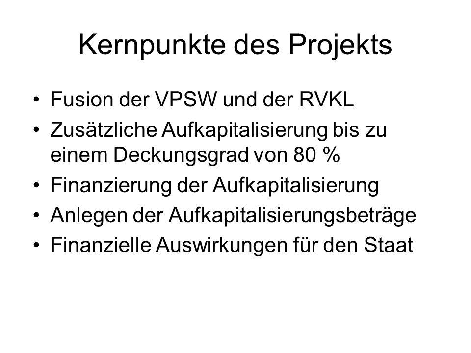 Kernpunkte des Projekts Fusion der VPSW und der RVKL Zusätzliche Aufkapitalisierung bis zu einem Deckungsgrad von 80 % Finanzierung der Aufkapitalisierung Anlegen der Aufkapitalisierungsbeträge Finanzielle Auswirkungen für den Staat
