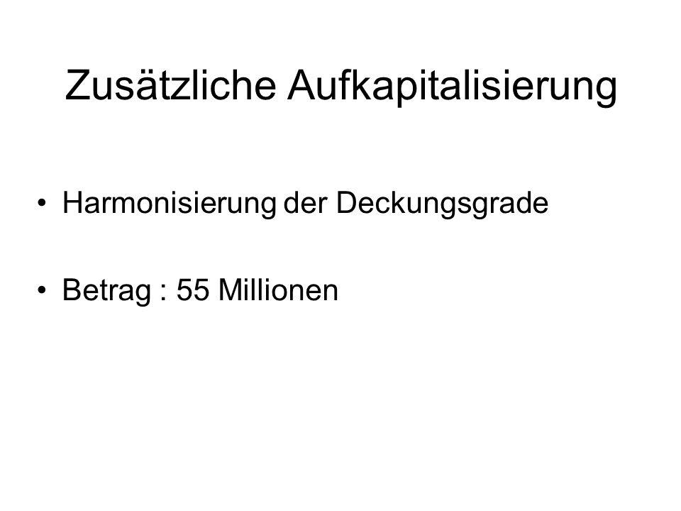Zusätzliche Aufkapitalisierung Harmonisierung der Deckungsgrade Betrag : 55 Millionen