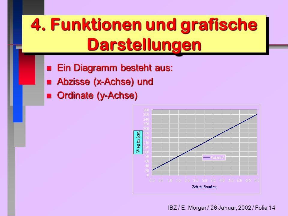 IBZ / E. Morger / 26 Januar, 2002 / Folie 14 n Ein Diagramm besteht aus: n Abzisse (x-Achse) und n Ordinate (y-Achse) 4. Funktionen und grafische Dars