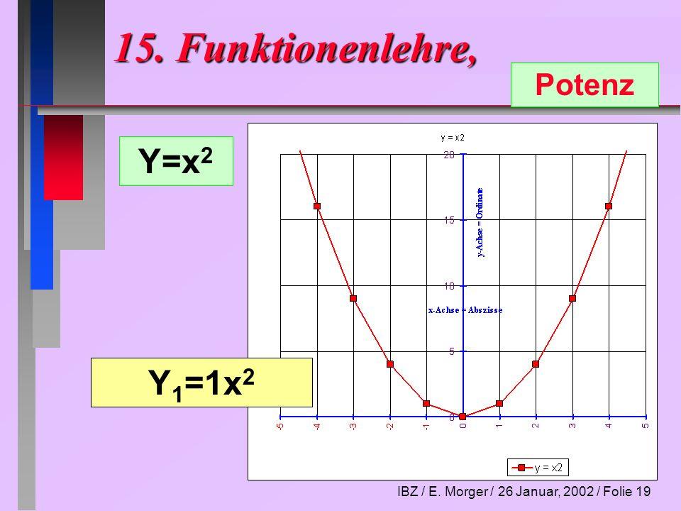 IBZ / E. Morger / 26 Januar, 2002 / Folie 19 15. Funktionenlehre, Potenz Y=x 2 Y 1 =1x 2