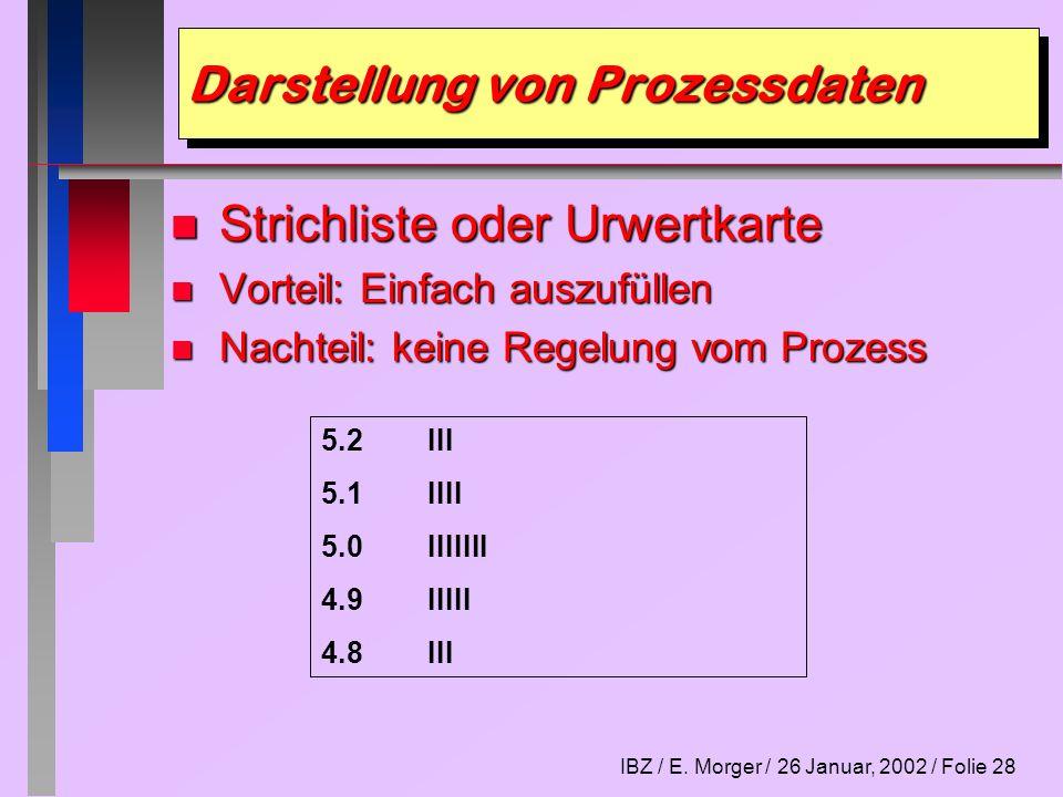 IBZ / E. Morger / 26 Januar, 2002 / Folie 28 Darstellung von Prozessdaten n Strichliste oder Urwertkarte n Vorteil: Einfach auszufüllen n Nachteil: ke