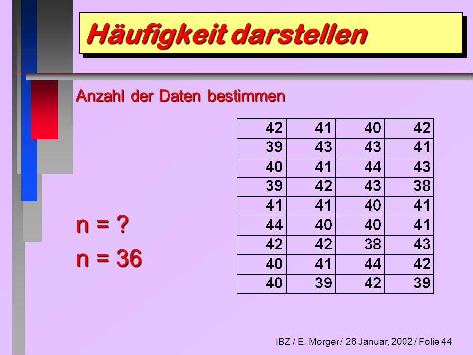 IBZ / E. Morger / 26 Januar, 2002 / Folie 44 Häufigkeit darstellen Anzahl der Daten bestimmen n = ? n = 36