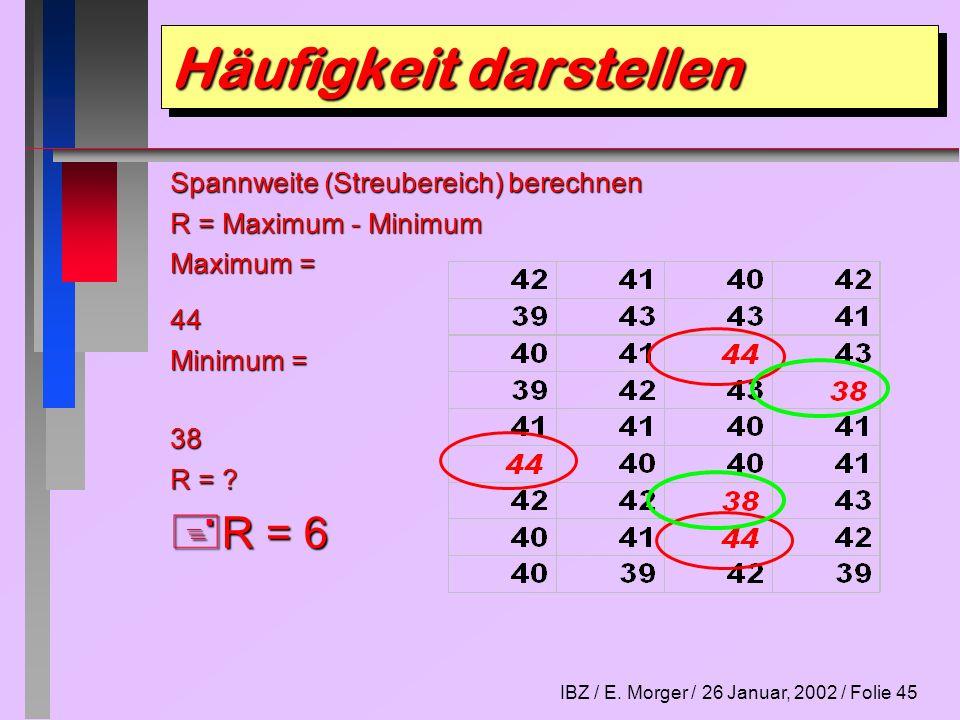IBZ / E. Morger / 26 Januar, 2002 / Folie 45 Häufigkeit darstellen 44 Minimum = Spannweite (Streubereich) berechnen R = Maximum - Minimum Maximum = 38