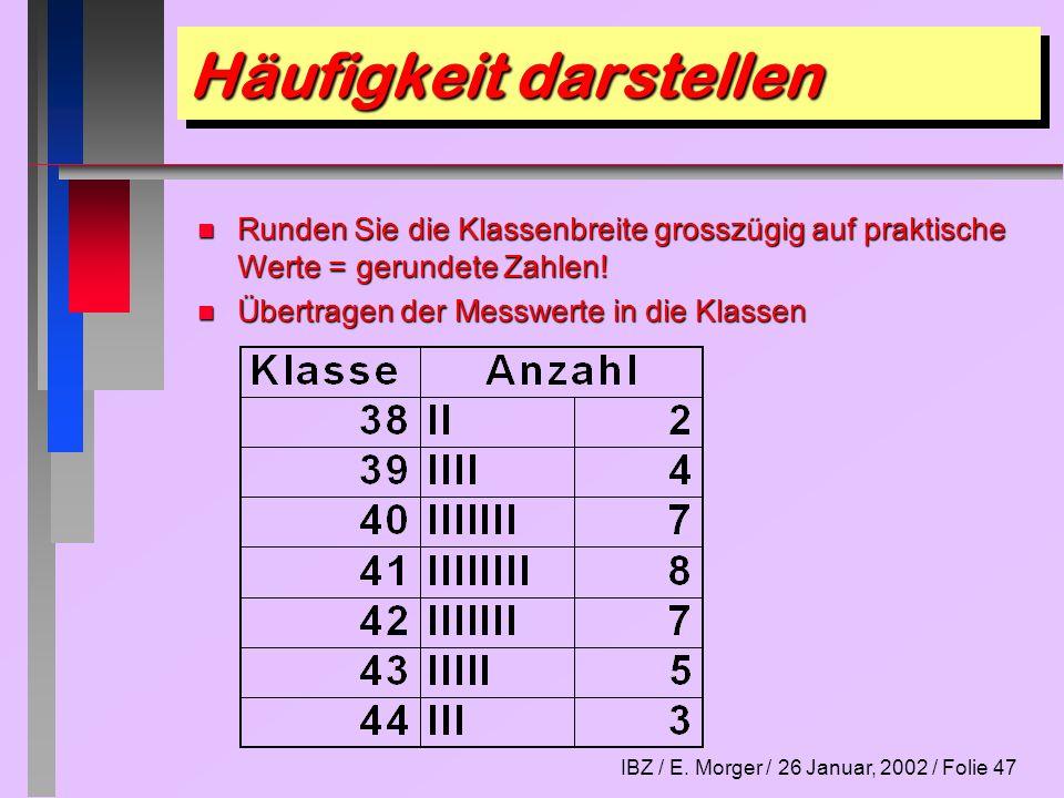 IBZ / E. Morger / 26 Januar, 2002 / Folie 47 Häufigkeit darstellen n Runden Sie die Klassenbreite grosszügig auf praktische Werte = gerundete Zahlen!